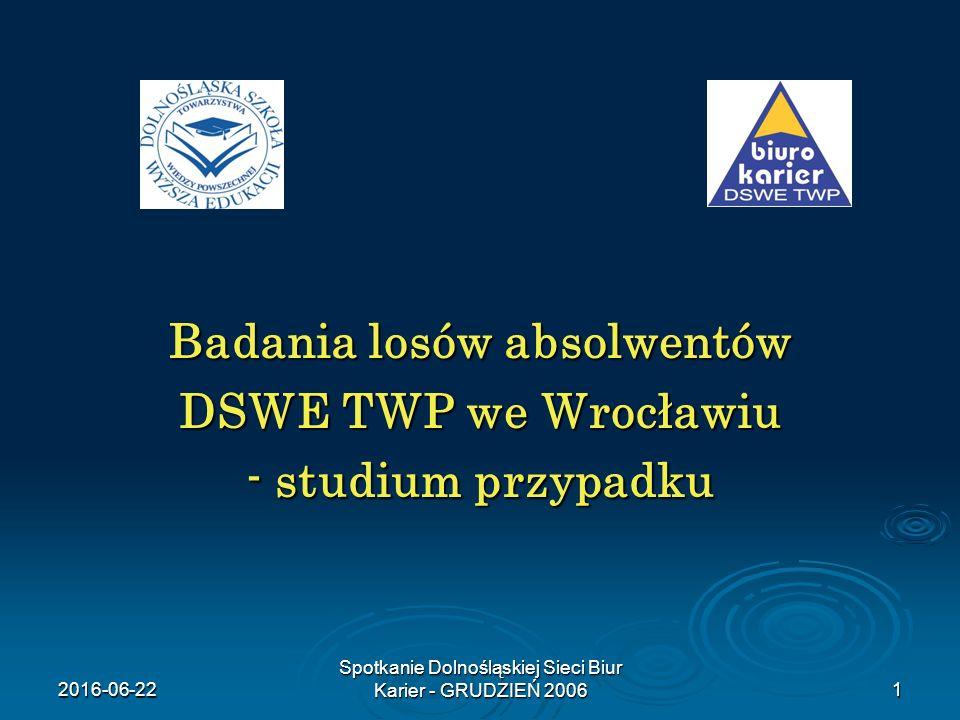 2016-06-22 Spotkanie Dolnośląskiej Sieci Biur Karier - GRUDZIEŃ 20061 Badania losów absolwentów DSWE TWP we Wrocławiu - studium przypadku