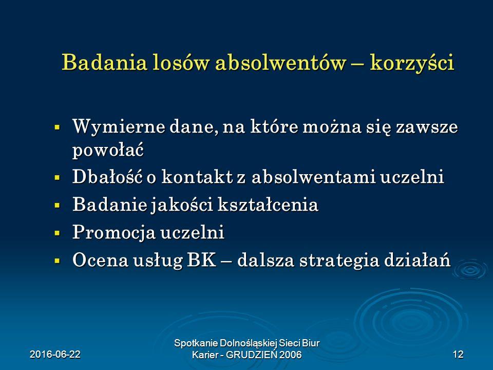 2016-06-22 Spotkanie Dolnośląskiej Sieci Biur Karier - GRUDZIEŃ 200612 Badania losów absolwentów – korzyści Badania losów absolwentów – korzyści  Wym