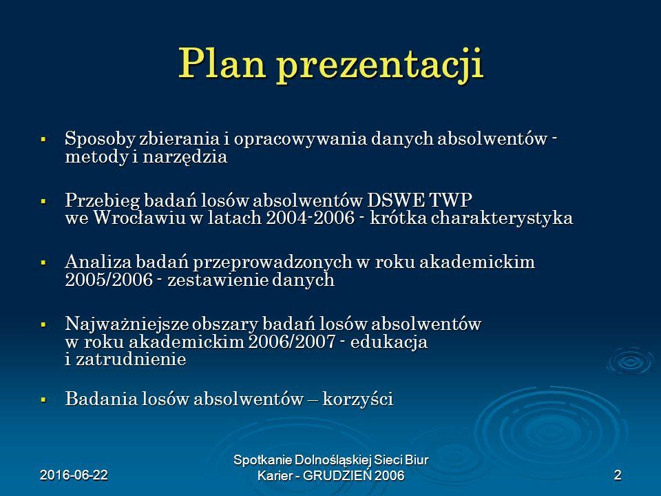 2016-06-22 Spotkanie Dolnośląskiej Sieci Biur Karier - GRUDZIEŃ 20062 Plan prezentacji  Sposoby zbierania i opracowywania danych absolwentów - metody i narzędzia  Przebieg badań losów absolwentów DSWE TWP we Wrocławiu w latach 2004-2006 - krótka charakterystyka  Analiza badań przeprowadzonych w roku akademickim 2005/2006 - zestawienie danych  Najważniejsze obszary badań losów absolwentów w roku akademickim 2006/2007 - edukacja i zatrudnienie  Badania losów absolwentów – korzyści