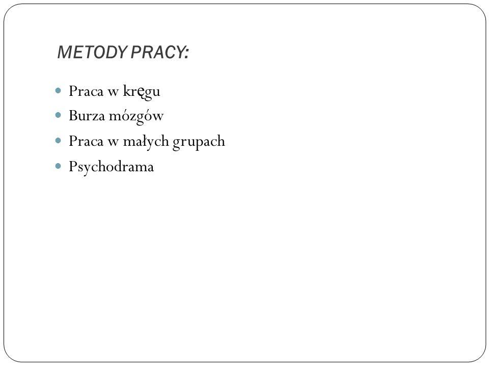 METODY PRACY: Praca w kr ę gu Burza mózgów Praca w małych grupach Psychodrama