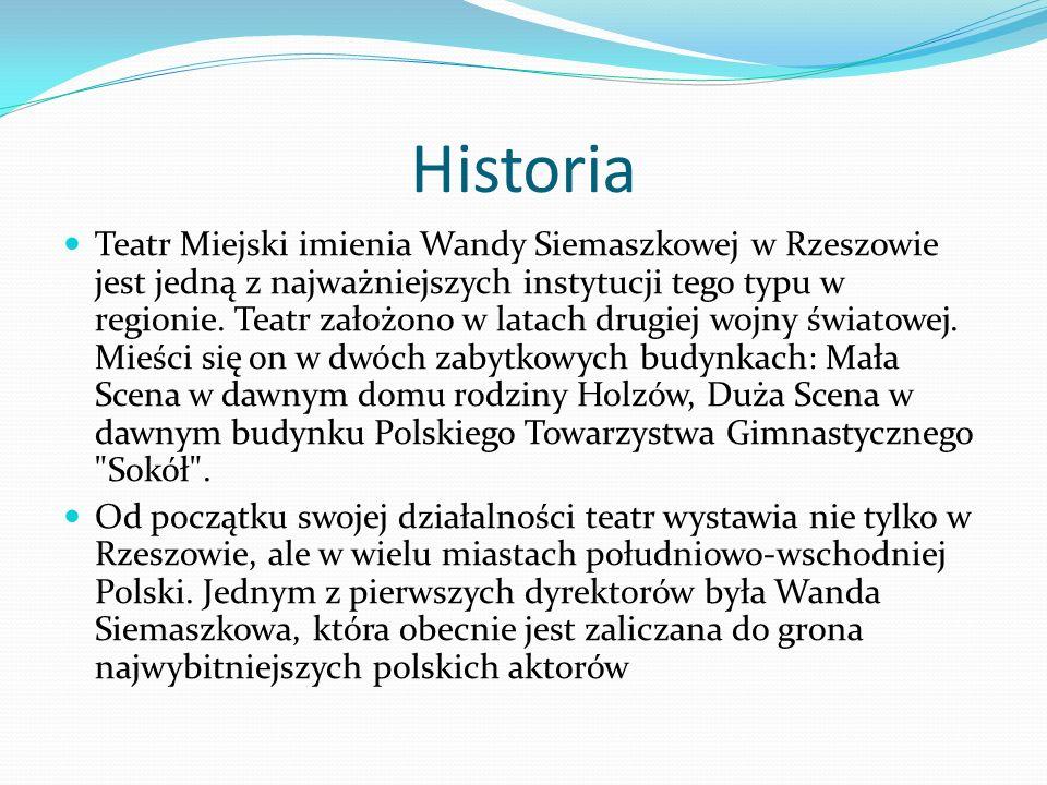 Historia Teatr Miejski imienia Wandy Siemaszkowej w Rzeszowie jest jedną z najważniejszych instytucji tego typu w regionie.