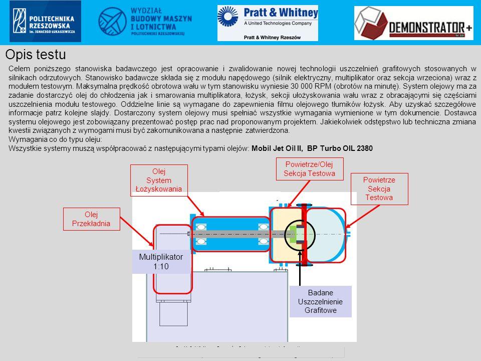 Pratt & Whitney Rzeszów S.A.. proprietary information Poland ECCN: 9E999 (not controlled according to PL & EU regulations to US) Opis testu Celem poni
