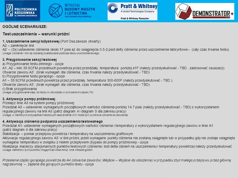 Pratt & Whitney Rzeszów S.A.. proprietary information Poland ECCN: 9E999 (not controlled according to PL & EU regulations to US) OGÓLNE SCENARIUSZE: T