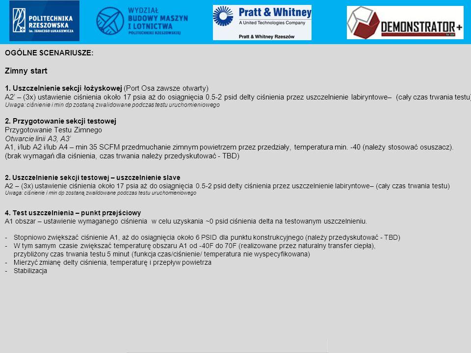 Pratt & Whitney Rzeszów S.A.. proprietary information Poland ECCN: 9E999 (not controlled according to PL & EU regulations to US) OGÓLNE SCENARIUSZE: Z