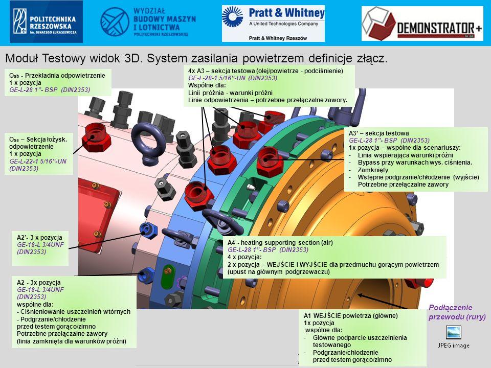 Pratt & Whitney Rzeszów S.A.. proprietary information Poland ECCN: 9E999 (not controlled according to PL & EU regulations to US) Moduł Testowy widok 3