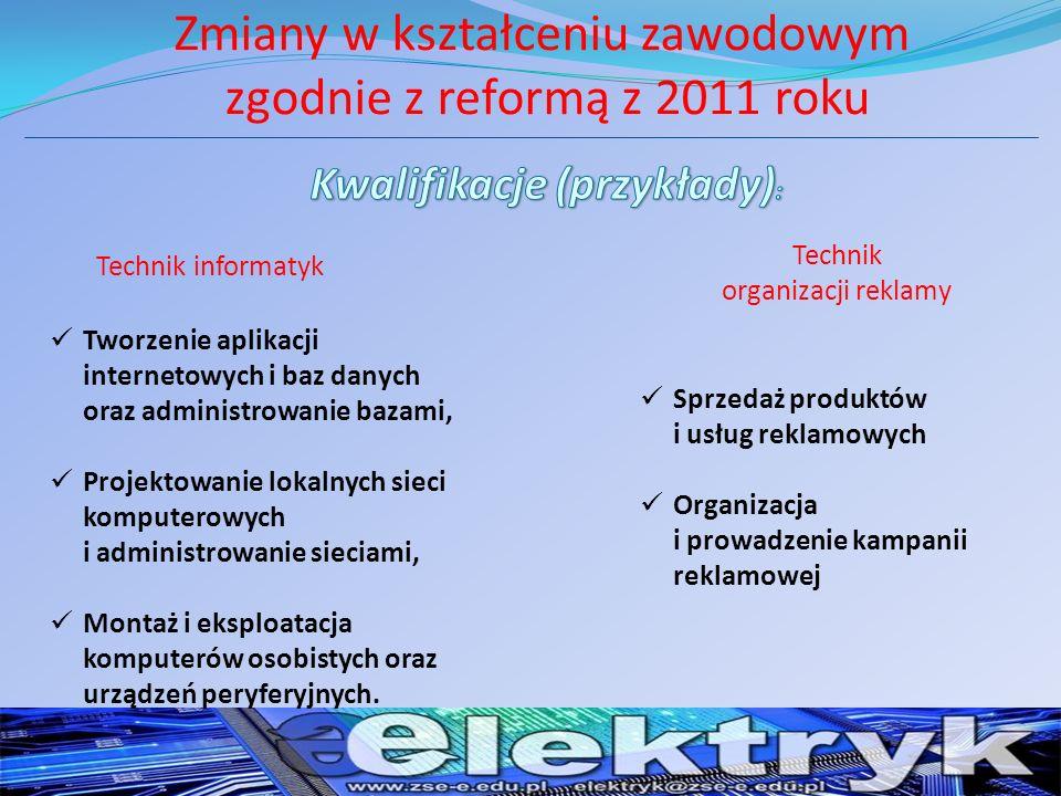 Pracownie elektroniki