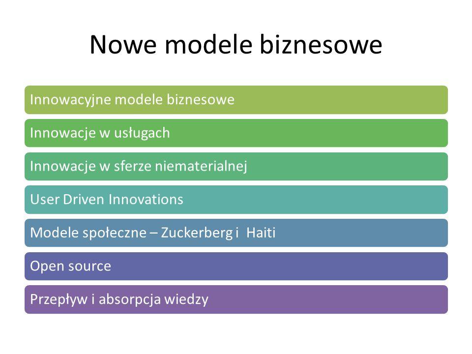 Nowe modele biznesowe Innowacyjne modele biznesoweInnowacje w usługachInnowacje w sferze niematerialnejUser Driven InnovationsModele społeczne – Zuckerberg i HaitiOpen sourcePrzepływ i absorpcja wiedzy