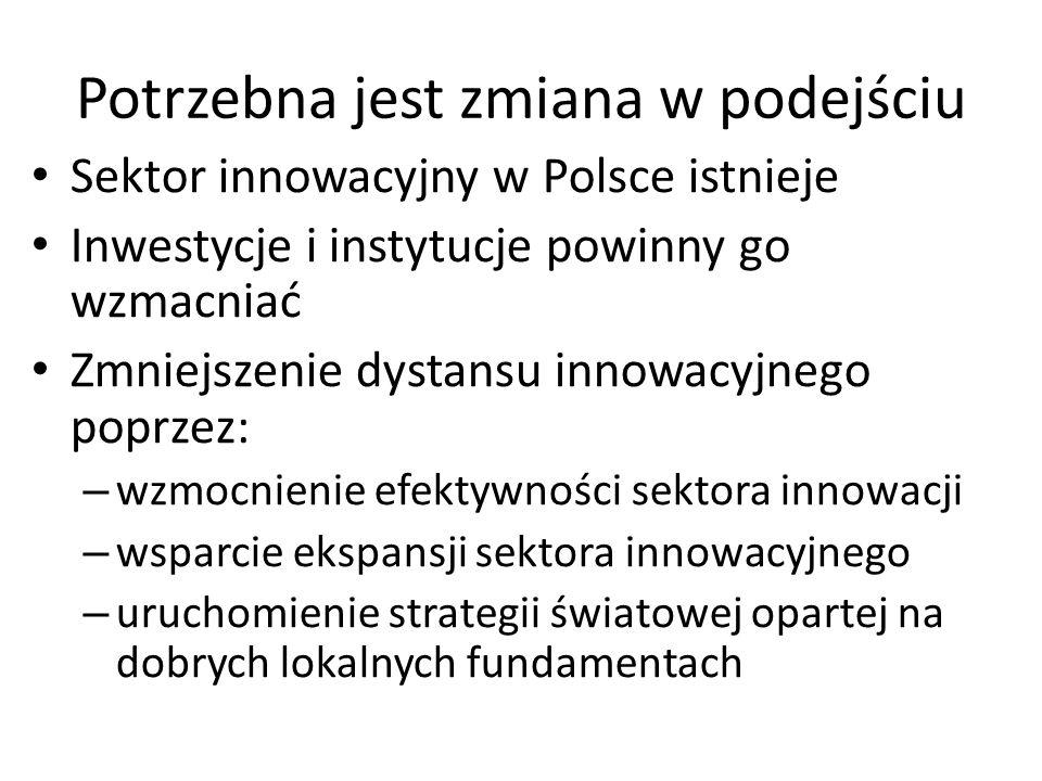 Potrzebna jest zmiana w podejściu Sektor innowacyjny w Polsce istnieje Inwestycje i instytucje powinny go wzmacniać Zmniejszenie dystansu innowacyjnego poprzez: – wzmocnienie efektywności sektora innowacji – wsparcie ekspansji sektora innowacyjnego – uruchomienie strategii światowej opartej na dobrych lokalnych fundamentach