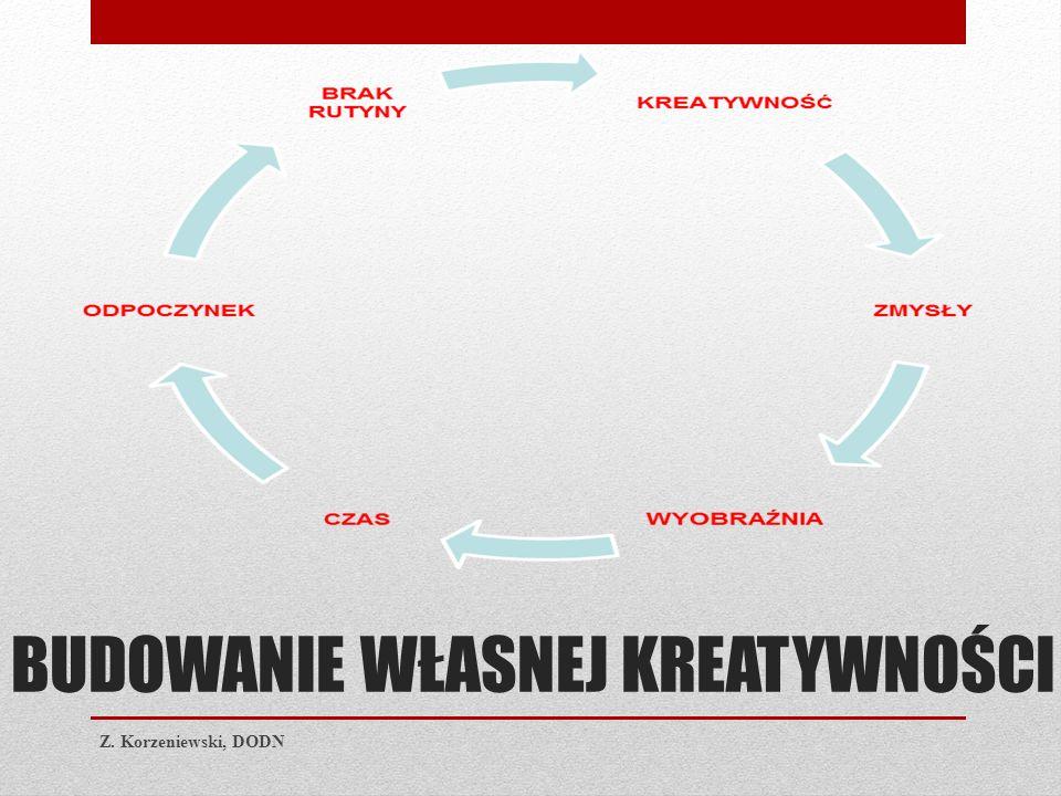 BUDOWANIE WŁASNEJ KREATYWNOŚCI Z. Korzeniewski, DODN