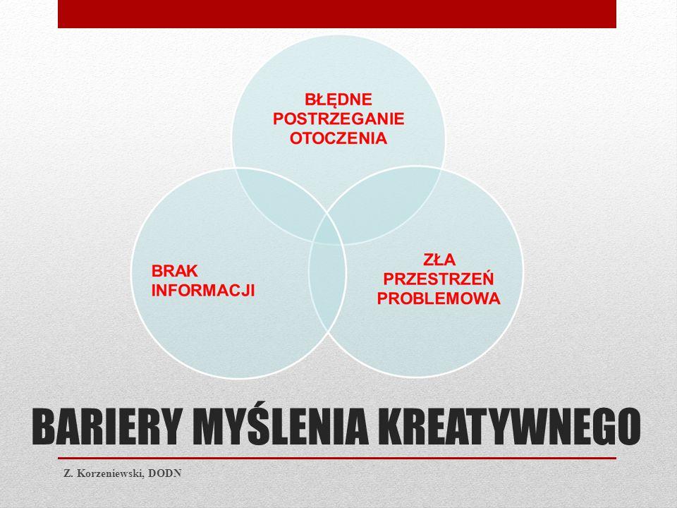 BARIERY MYŚLENIA KREATYWNEGO Z. Korzeniewski, DODN