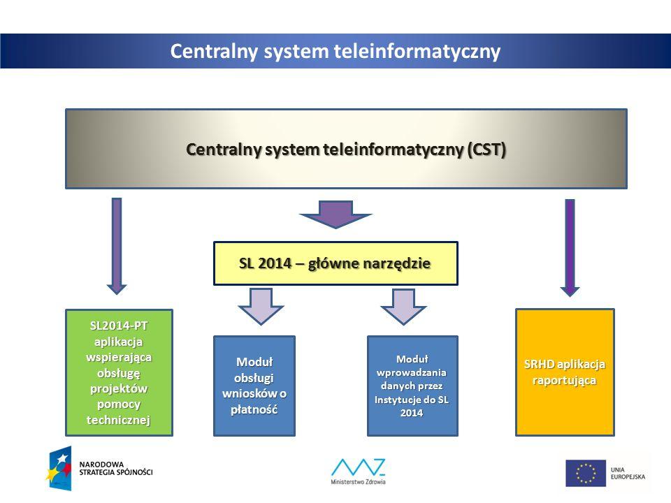 3 Centralny system teleinformatyczny Centralny system teleinformatyczny (CST) SL 2014 – główne narzędzie SL2014-PTaplikacjawspierającaobsługęprojektówpomocytechnicznej SRHD aplikacja raportująca Moduł obsługi wniosków o płatność Modułwprowadzania danych przez Instytucje do SL 2014
