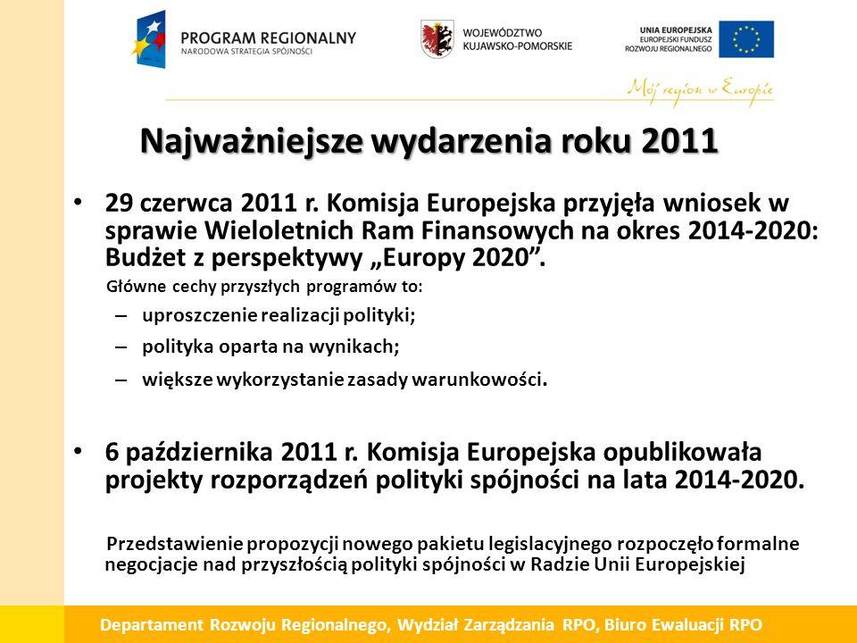 Departament Rozwoju Regionalnego, Wydział Zarządzania RPO, Biuro Ewaluacji RPO Najważniejsze wydarzenia roku 2011 29 czerwca 2011 r.
