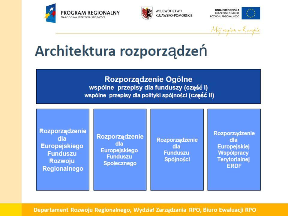 Departament Rozwoju Regionalnego, Wydział Zarządzania RPO, Biuro Ewaluacji RPO