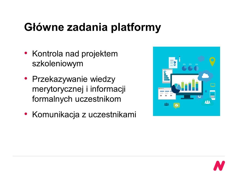 Główne zadania platformy Kontrola nad projektem szkoleniowym Przekazywanie wiedzy merytorycznej i informacji formalnych uczestnikom Komunikacja z uczestnikami