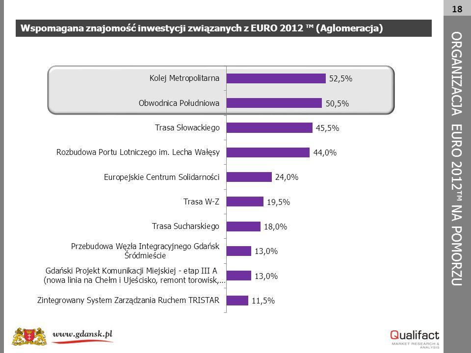 18 Wspomagana znajomość inwestycji związanych z EURO 2012 ™ (Aglomeracja) ORG A NIZACJA EURO 2012™ NA POMORZU