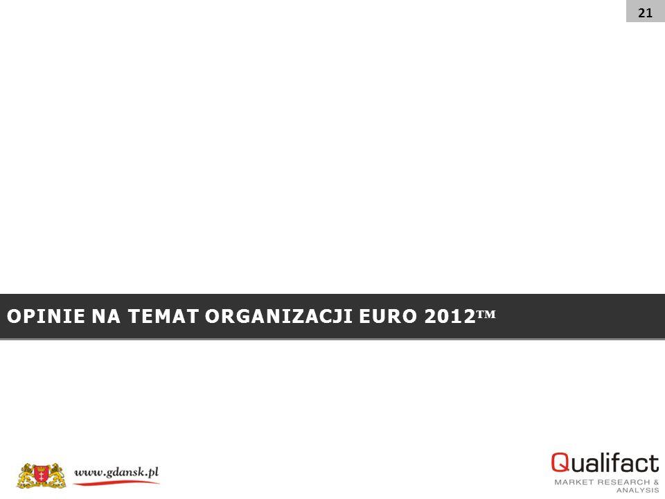 21 OPINIE NA TEMAT ORGANIZACJI EURO 2012 ™
