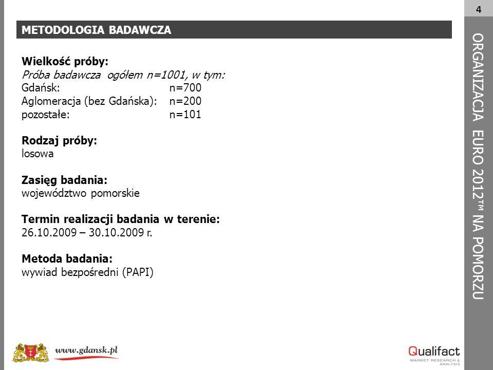 4 METODOLOGIA BADAWCZA Wielkość próby: Próba badawcza ogółem n=1001, w tym: Gdańsk: n=700 Aglomeracja (bez Gdańska):n=200 pozostałe:n=101 Rodzaj próby: losowa Zasięg badania: województwo pomorskie Termin realizacji badania w terenie: 26.10.2009 – 30.10.2009 r.