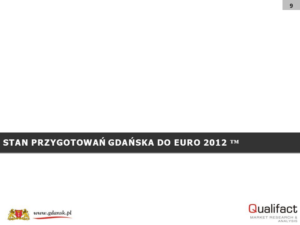 9 STAN PRZYGOTOWAŃ GDAŃSKA DO EURO 2012 ™