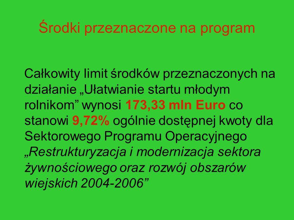 """Ułatwianie startu młodym rolnikom"""" struktura wiekowa beneficjentów stan na 31.12.2005 r."""