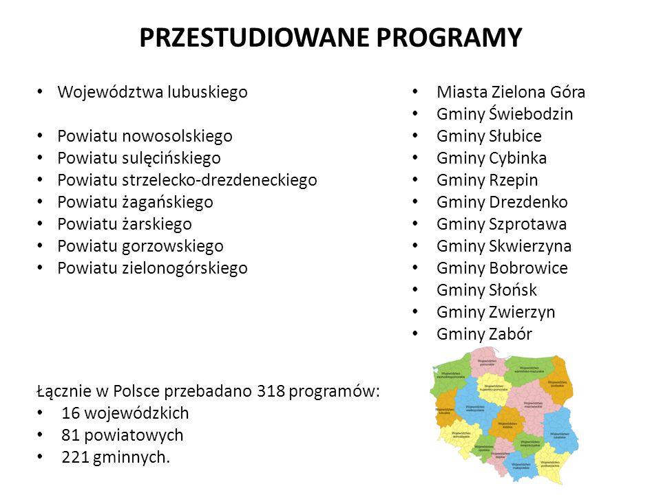 Czy program odnosi się do problemów związanych z płcią społeczno-kulturową.