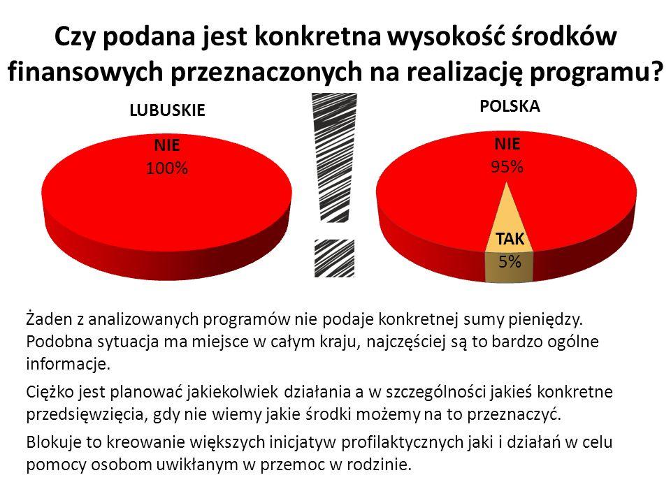 Czy podana jest konkretna wysokość środków finansowych przeznaczonych na realizację programu.
