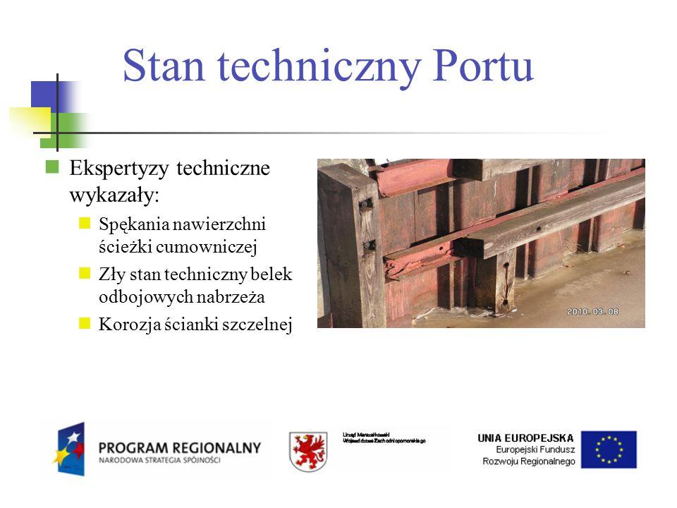 Stan techniczny Portu Ekspertyzy techniczne wykazały: Spękania nawierzchni ścieżki cumowniczej Zły stan techniczny belek odbojowych nabrzeża Korozja ścianki szczelnej