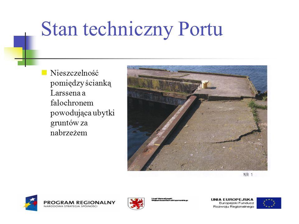 Stan techniczny Portu Nieszczelność pomiędzy ścianką Larssena a falochronem powodująca ubytki gruntów za nabrzeżem