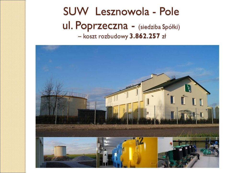 SUW Lesznowola - Pole ul. Poprzeczna - (siedziba Spółki) – koszt rozbudowy 3.862.257 zł