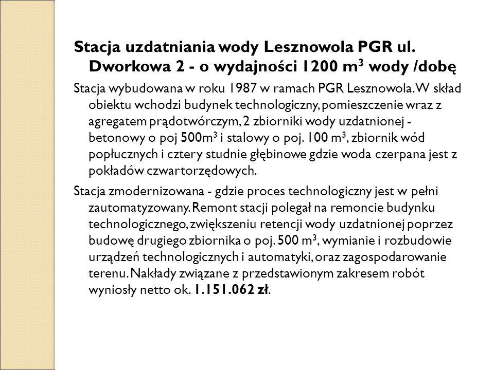 Stacja uzdatniania wody Lesznowola PGR ul. Dworkowa 2 - o wydajności 1200 m 3 wody /dobę Stacja wybudowana w roku 1987 w ramach PGR Lesznowola. W skła