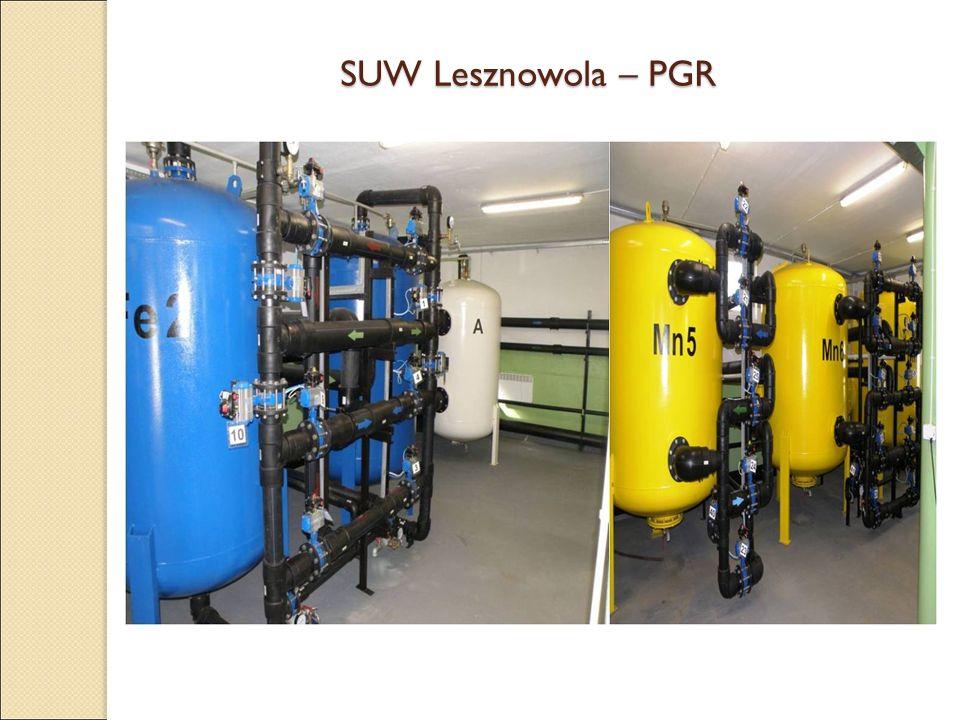 SUW Lesznowola – PGR
