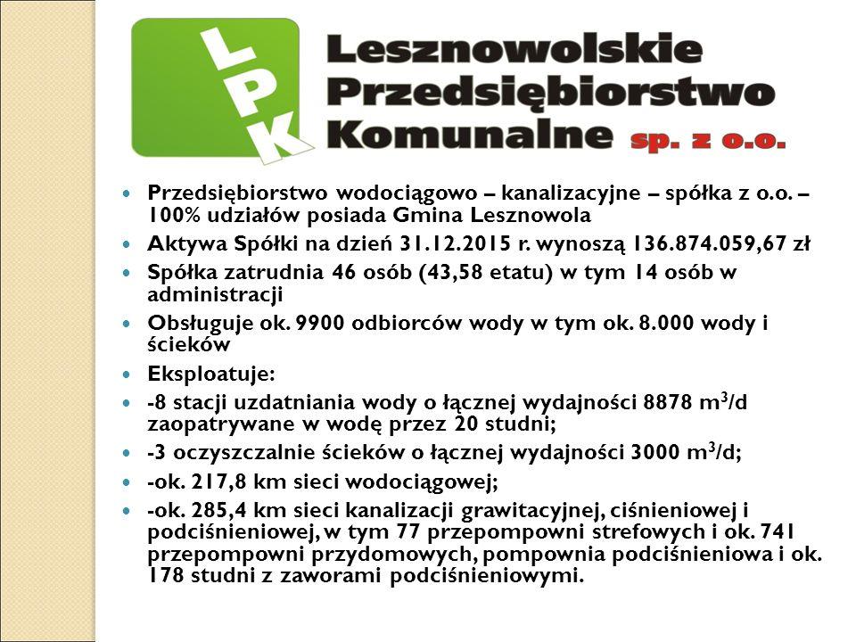 Przedsiębiorstwo wodociągowo – kanalizacyjne – spółka z o.o.