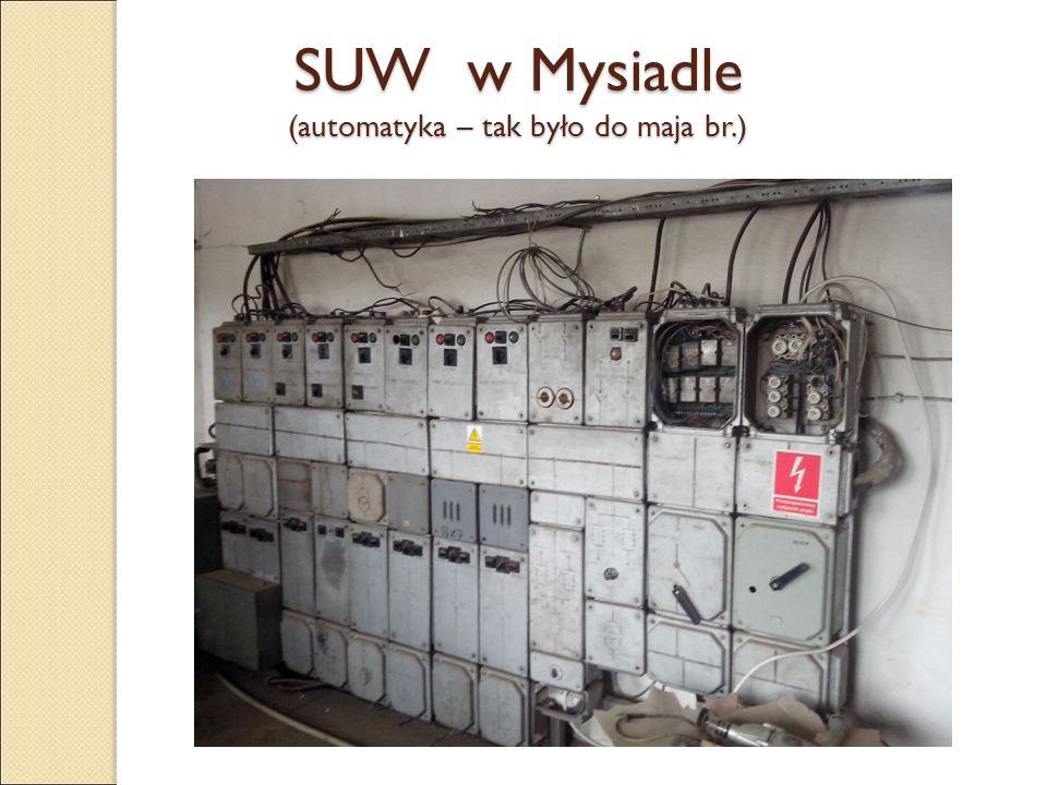 SUW w Mysiadle (automatyka – tak było do maja br.)