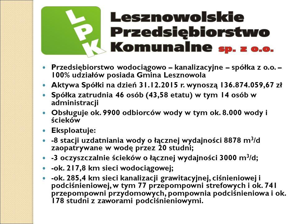 Przedsiębiorstwo wodociągowo – kanalizacyjne – spółka z o.o. – 100% udziałów posiada Gmina Lesznowola Aktywa Spółki na dzień 31.12.2015 r. wynoszą 136