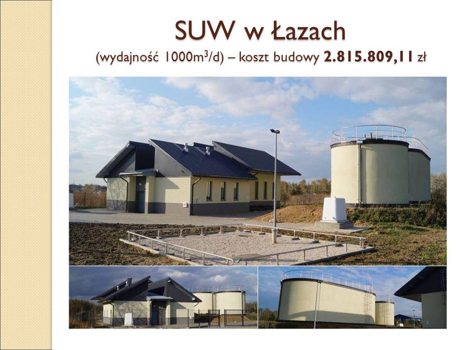 SUW w Łazach (wydajność 1000m 3 /d) – koszt budowy 2.815.809,11 zł