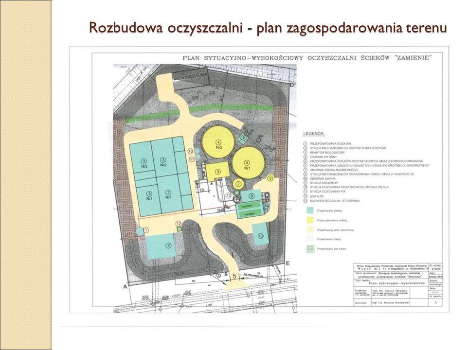 Rozbudowa oczyszczalni - plan zagospodarowania terenu