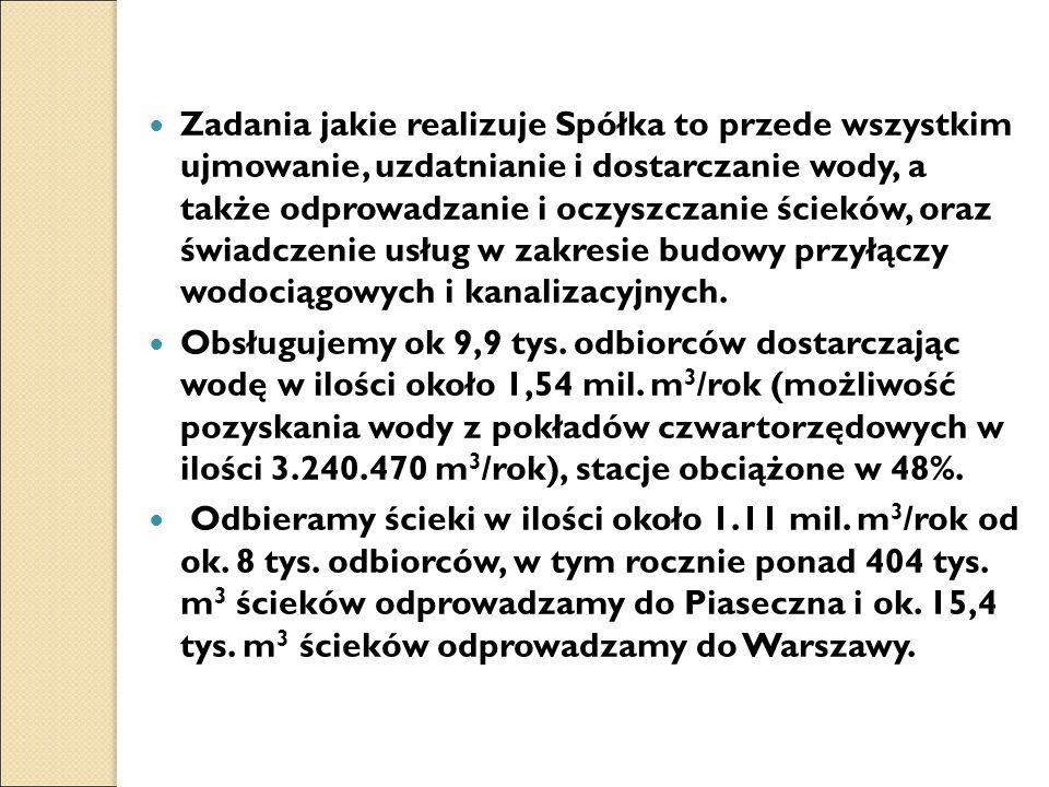 SUW Lesznowola – Pole ul. Poprzeczna