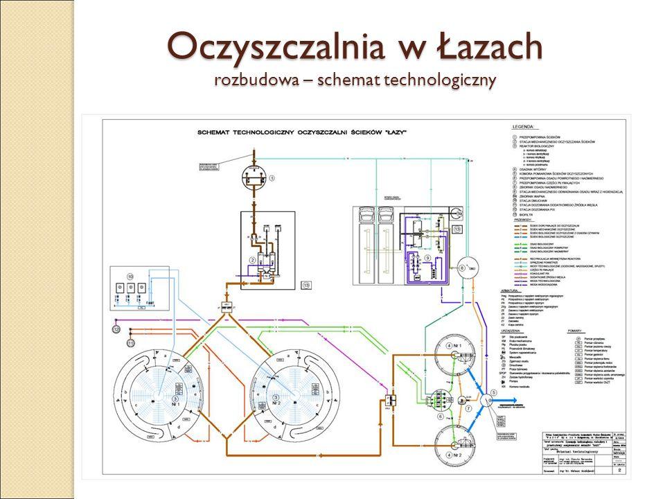 Oczyszczalnia w Łazach rozbudowa – schemat technologiczny