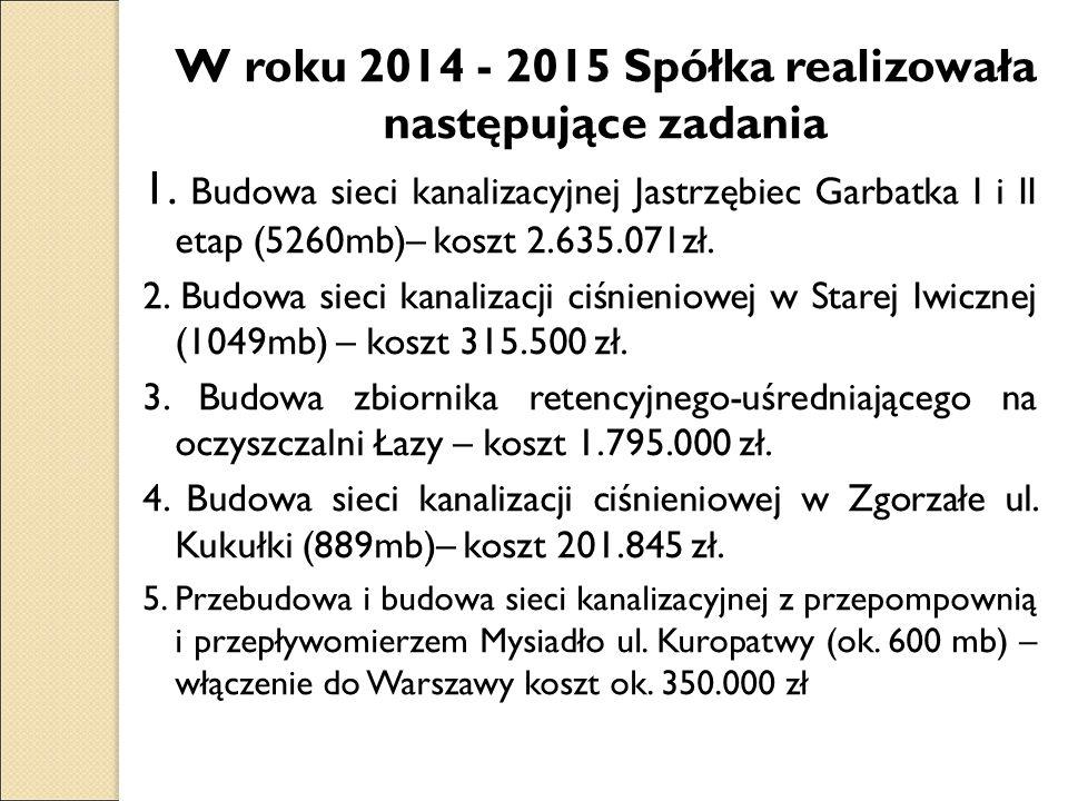 W roku 2014 - 2015 Spółka realizowała następujące zadania 1. Budowa sieci kanalizacyjnej Jastrzębiec Garbatka I i II etap (5260mb)– koszt 2.635.071zł.