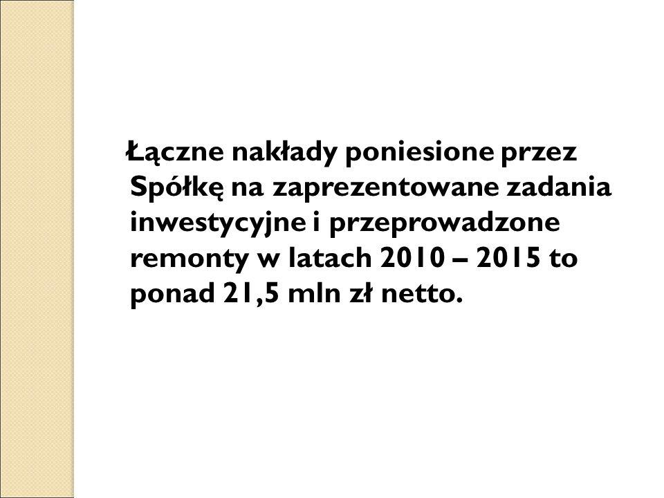 Łączne nakłady poniesione przez Spółkę na zaprezentowane zadania inwestycyjne i przeprowadzone remonty w latach 2010 – 2015 to ponad 21,5 mln zł netto