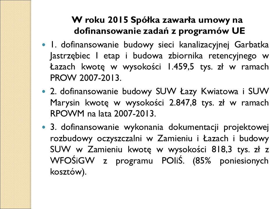 W roku 2015 Spółka zawarła umowy na dofinansowanie zadań z programów UE 1. dofinansowanie budowy sieci kanalizacyjnej Garbatka Jastrzębiec I etap i bu