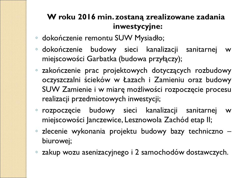 W roku 2016 min. zostaną zrealizowane zadania inwestycyjne: ◦ dokończenie remontu SUW Mysiadło; ◦ dokończenie budowy sieci kanalizacji sanitarnej w mi
