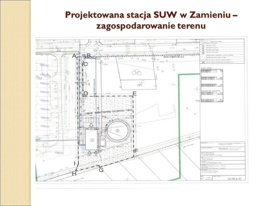 Projektowana stacja SUW w Zamieniu – zagospodarowanie terenu