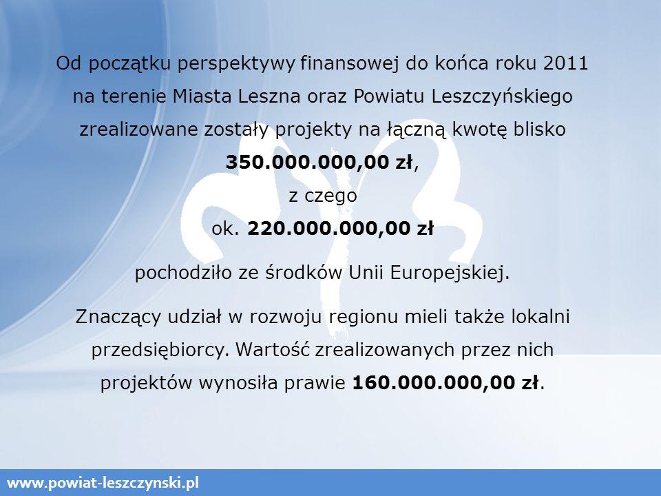 www.powiat-leszczynski.pl Od początku perspektywy finansowej do końca roku 2011 na terenie Miasta Leszna oraz Powiatu Leszczyńskiego zrealizowane zostały projekty na łączną kwotę blisko 350.000.000,00 zł, z czego ok.