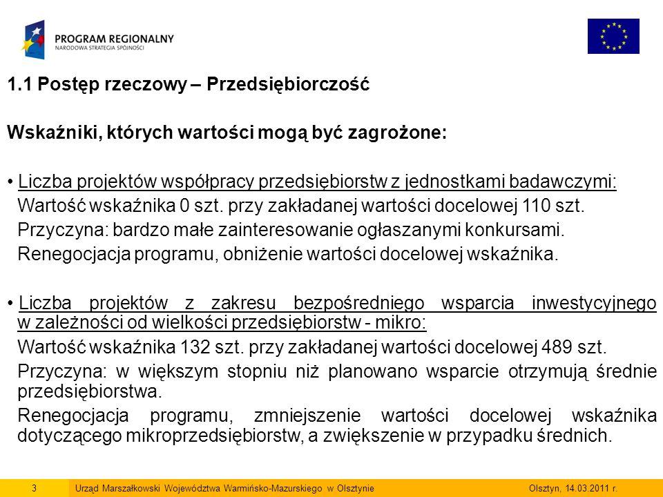 14Urząd Marszałkowski Województwa Warmińsko-Mazurskiego w Olsztynie Olsztyn, 14.03.2011 r.