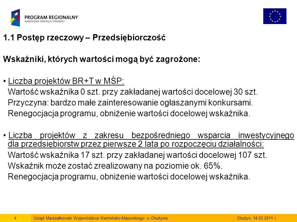 15Urząd Marszałkowski Województwa Warmińsko-Mazurskiego w Olsztynie Olsztyn, 14.03.2011 r.