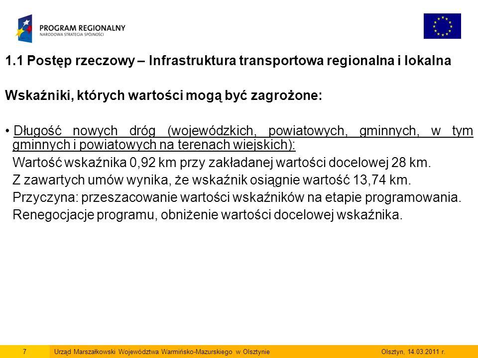 3.2 Kontrole realizacji projektów  Kontrole dokumentacji  wnioski o płatność  dokumentacja z postępowań o udzielenie zamówień publicznych  Kontrola w miejscu realizacji projektu  IZ przeprowadziła 25 kontroli  IP II przeprowadziła 167 kontroli  IP przeprowadziła 20 kontroli 28Urząd Marszałkowski Województwa Warmińsko-Mazurskiego w Olsztynie Olsztyn, 14.03.2011 r.