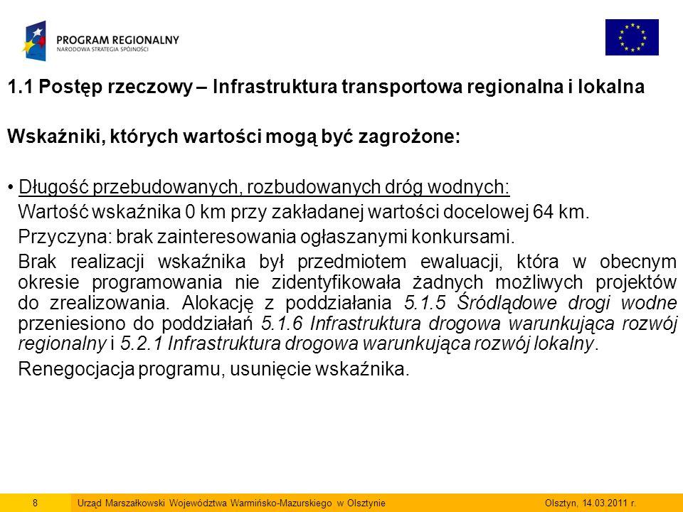 9Urząd Marszałkowski Województwa Warmińsko-Mazurskiego w Olsztynie Olsztyn, 14.03.2011 r.