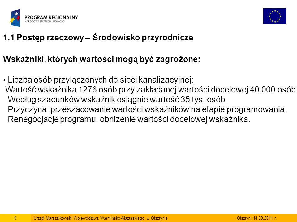 20Urząd Marszałkowski Województwa Warmińsko-Mazurskiego w Olsztynie Olsztyn, 14.03.2011 r.
