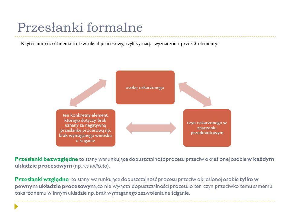 Przesłanki formalne Kryterium rozróżnienia to tzw. układ procesowy, czyli sytuacja wyznaczona przez 3 elementy: osobę oskarżonego czyn oskarżonego w z