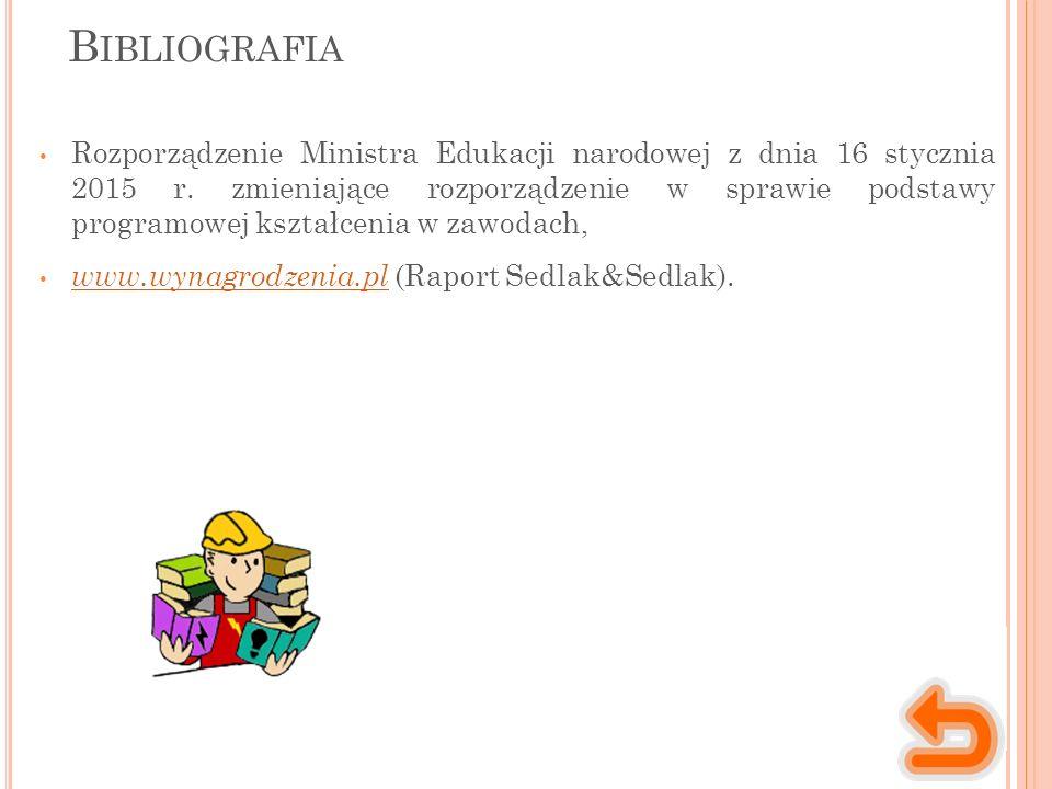 B IBLIOGRAFIA Rozporządzenie Ministra Edukacji narodowej z dnia 16 stycznia 2015 r.